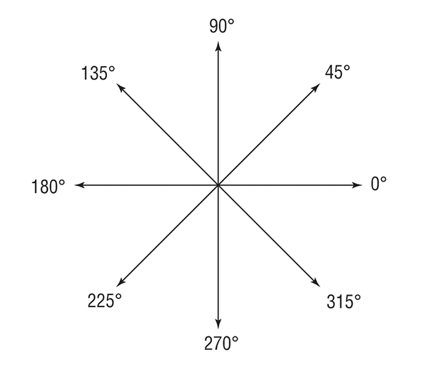 Autocad Drawing Lines With Coordinates : Spo curriculum software